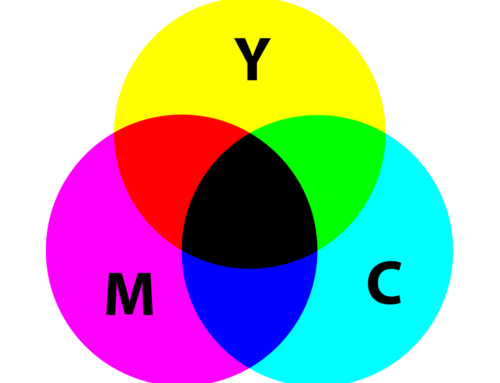 What is CMYK Printing?